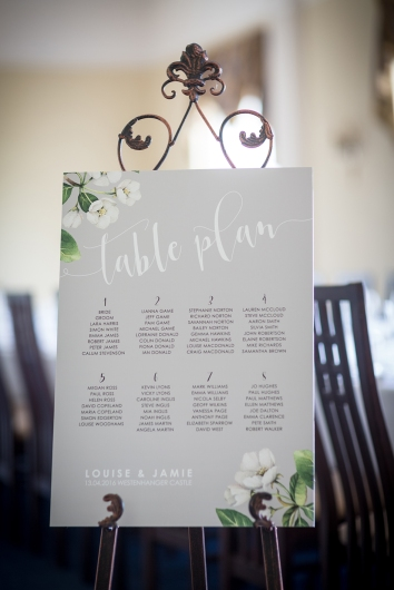 Botanicals table plan